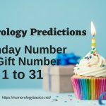 Numerology Birthday Numbers Or Gift Numbers 1 to 31