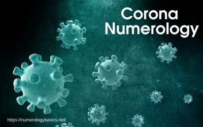 corona numerology: 2020 Pandemic